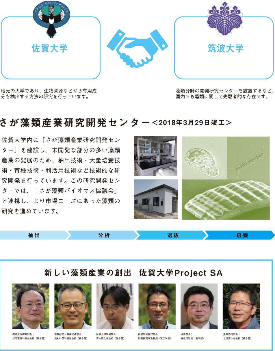 佐賀大学と筑波大学との連携で、 藻類を研究し新産業を創出